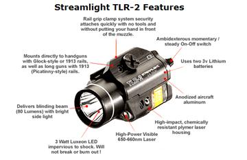 Εικόνα της Streamlight TLR