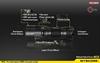 Picture of Επαναφορτιζόμενος Φακός Nitecore Multi Task Hybrid MH20 1000 lumens