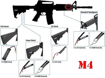 Εικόνα της LiPo μπαταρία 7.4V 1300 mAh Για AEG Airsoft όπλα από την ASG